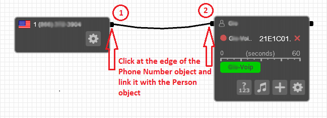 phone and person object in pbx phone system